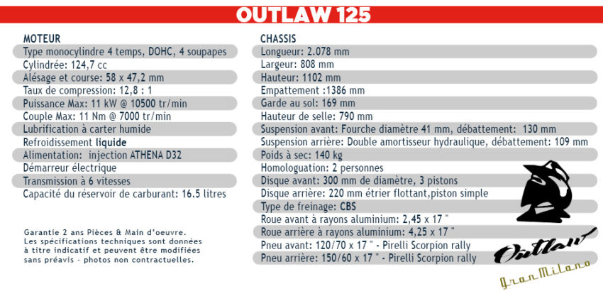 2019032511_caract-outlaw125